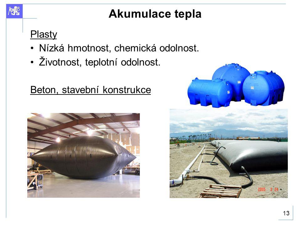 Akumulace tepla Plasty Nízká hmotnost, chemická odolnost.