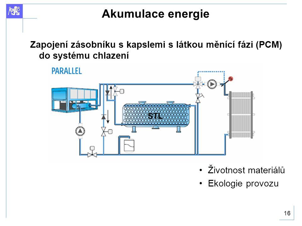 Akumulace energie Zapojení zásobníku s kapslemi s látkou měnící fázi (PCM) do systému chlazení. Životnost materiálů.