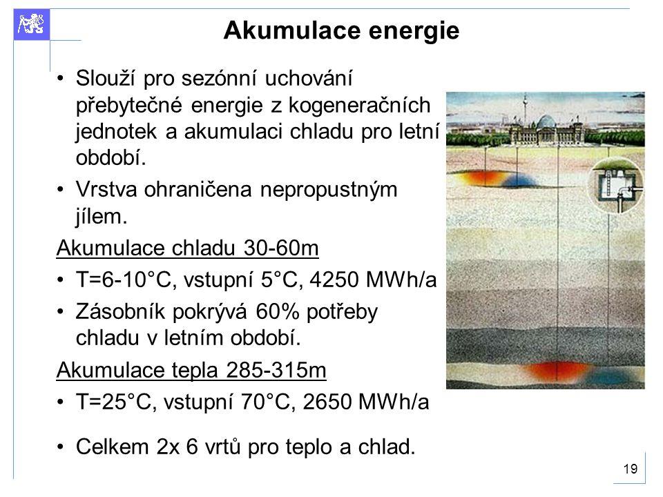 Akumulace energie Slouží pro sezónní uchování přebytečné energie z kogeneračních jednotek a akumulaci chladu pro letní období.