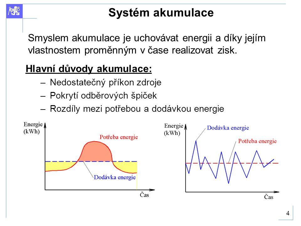 Systém akumulace Smyslem akumulace je uchovávat energii a díky jejím vlastnostem proměnným v čase realizovat zisk.