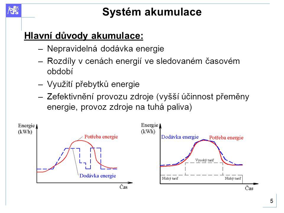 Systém akumulace Hlavní důvody akumulace: Nepravidelná dodávka energie