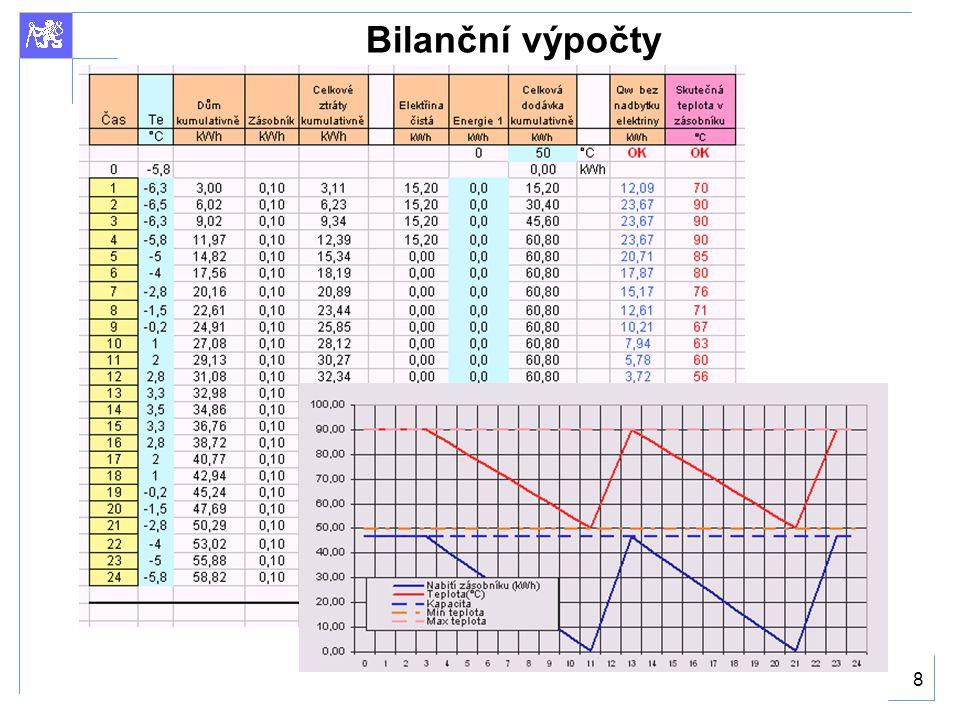 Bilanční výpočty