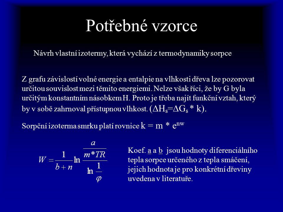 Potřebné vzorce Návrh vlastní izotermy, která vychází z termodynamiky sorpce.