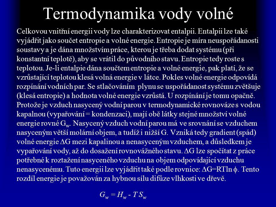 Termodynamika vody volné