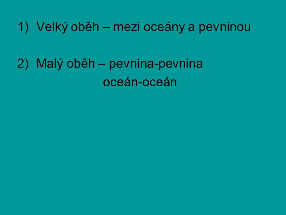 Velký oběh – mezi oceány a pevninou