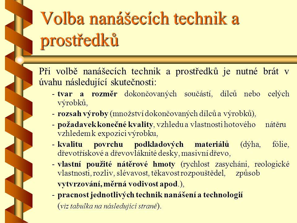 Volba nanášecích technik a prostředků