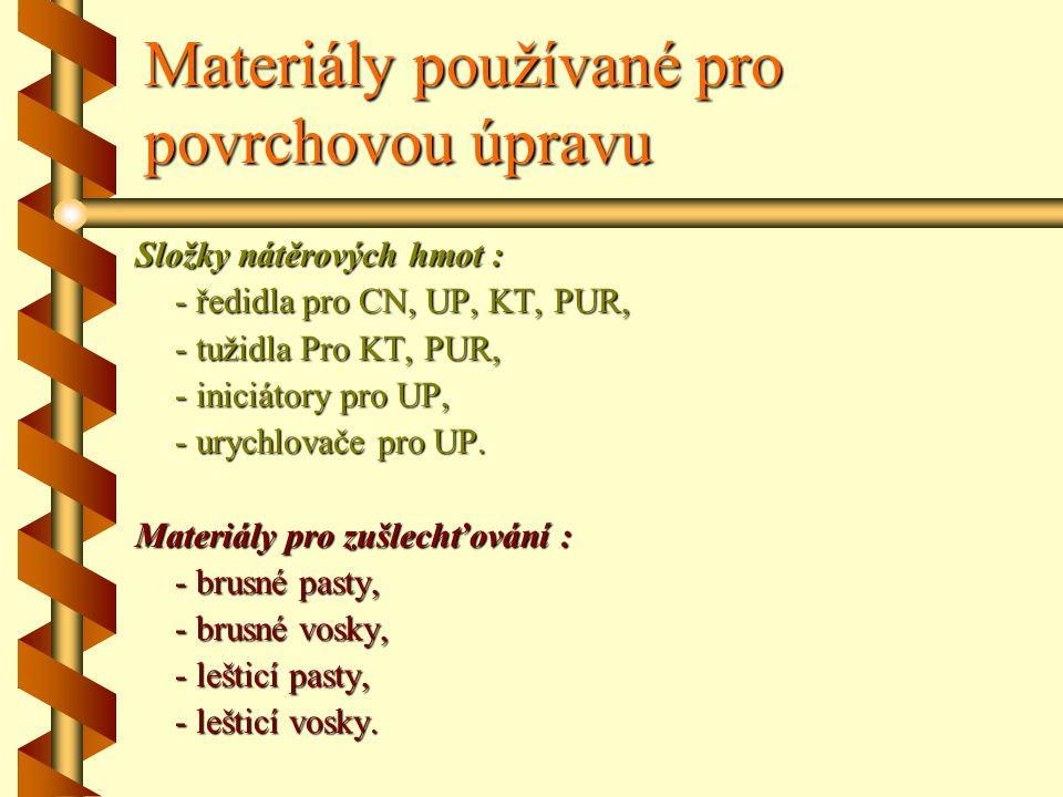 Materiály používané pro povrchovou úpravu