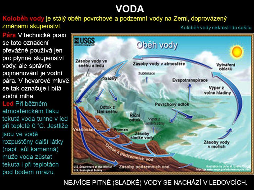 VODA Koloběh vody je stálý oběh povrchové a podzemní vody na Zemi, doprovázený změnami skupenství. Koloběh vody nakreslit do sešitu.