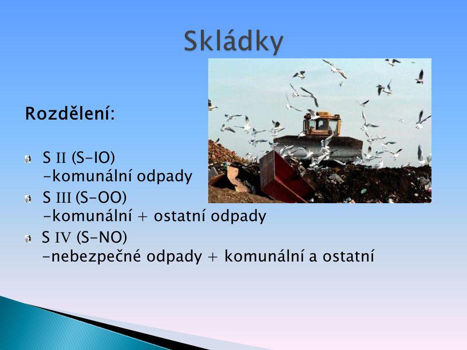 Skládky Rozdělení: S II (S-IO) -komunální odpady