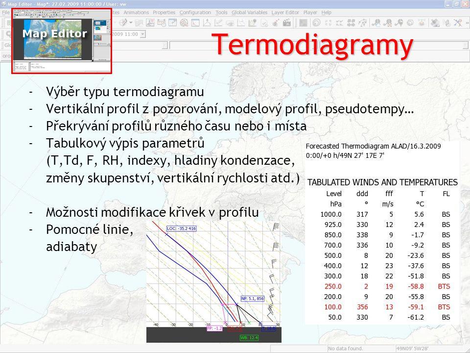 Termodiagramy Výběr typu termodiagramu