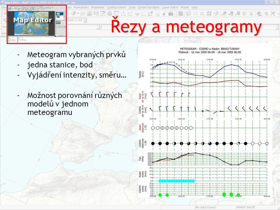 Řezy a meteogramy Meteogram vybraných prvků jedna stanice, bod