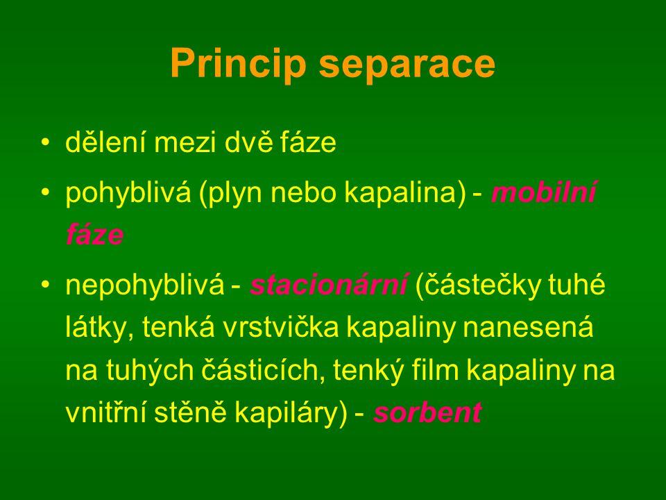 Princip separace dělení mezi dvě fáze