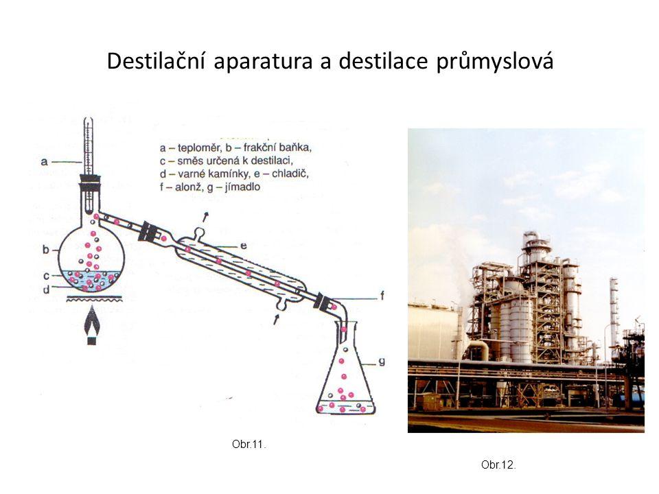 Destilační aparatura a destilace průmyslová