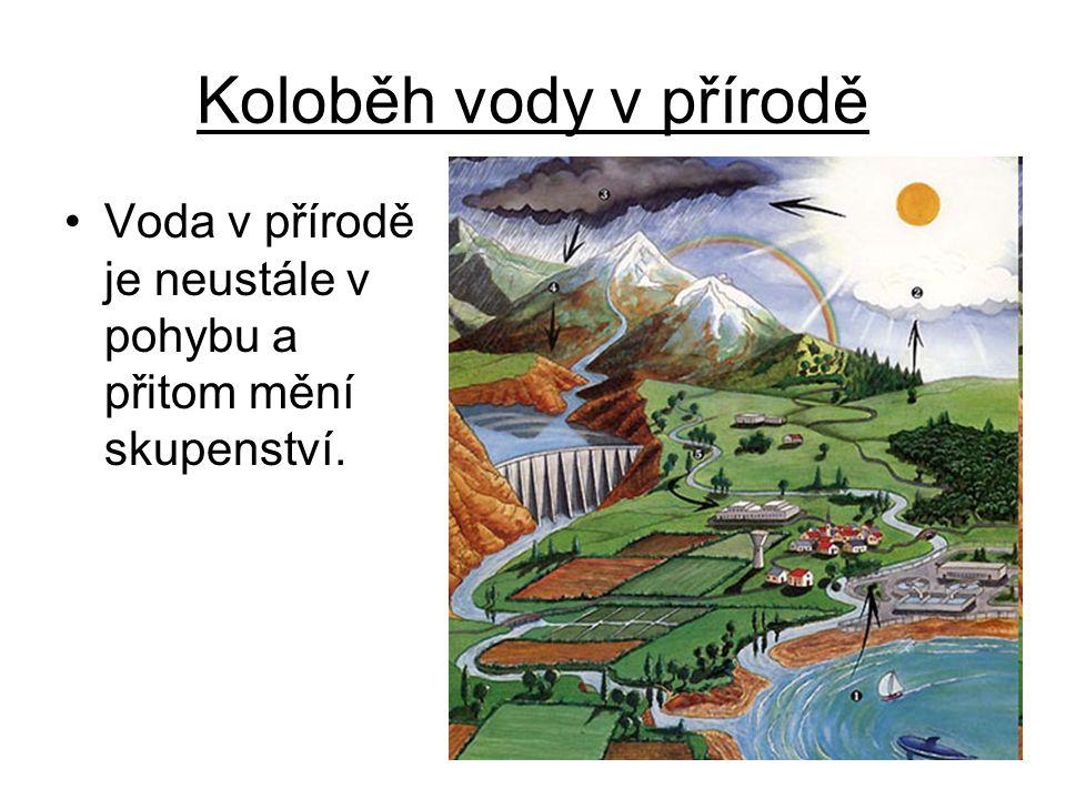 Koloběh vody v přírodě Voda v přírodě je neustále v pohybu a přitom mění skupenství.