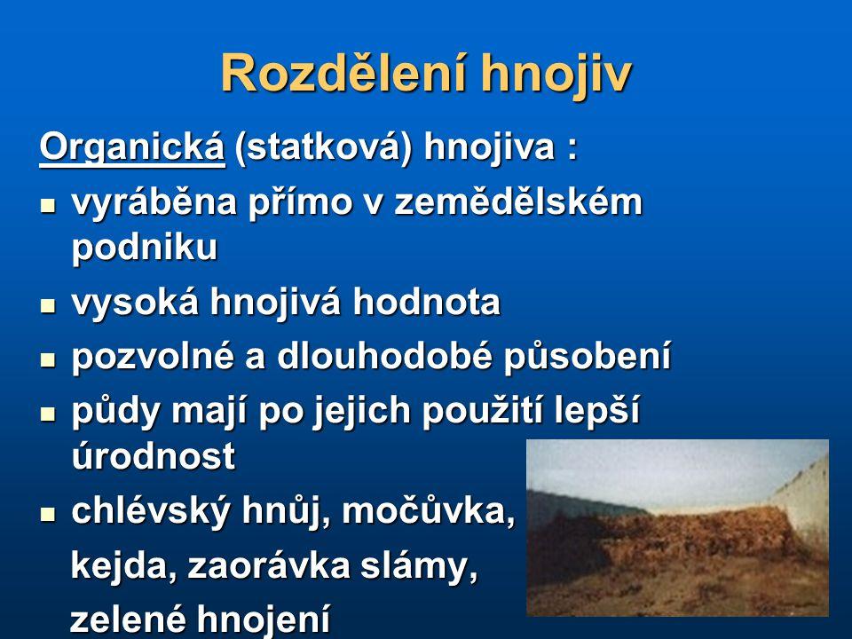 Rozdělení hnojiv Organická (statková) hnojiva :