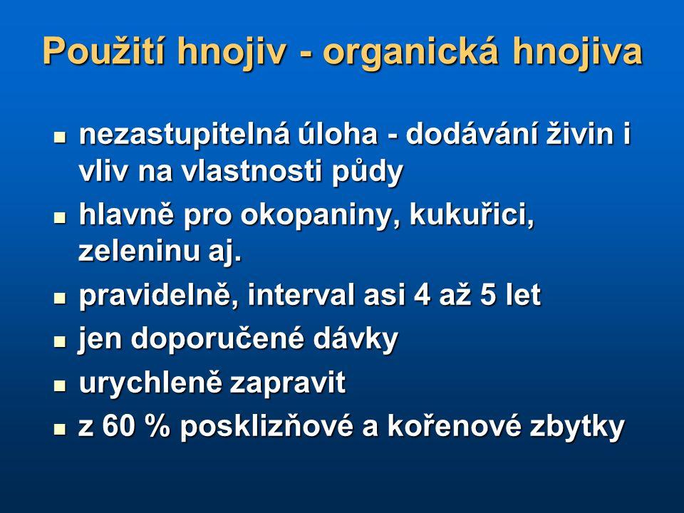 Použití hnojiv - organická hnojiva