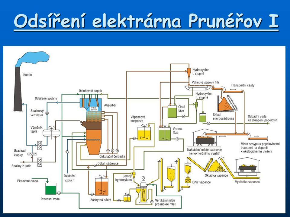Odsíření elektrárna Prunéřov I