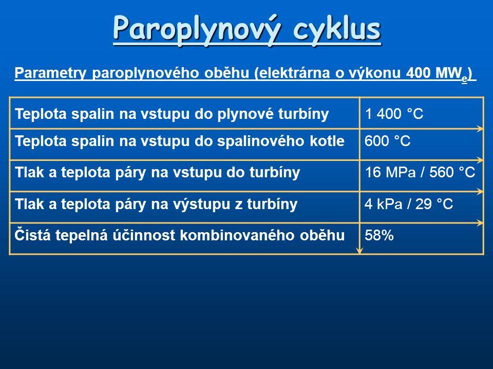 Paroplynový cyklus Parametry paroplynového oběhu (elektrárna o výkonu 400 MWe) Teplota spalin na vstupu do plynové turbíny.
