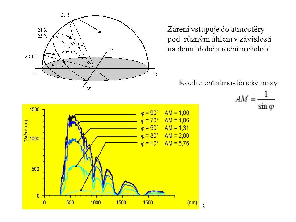 Koeficient atmosférické masy