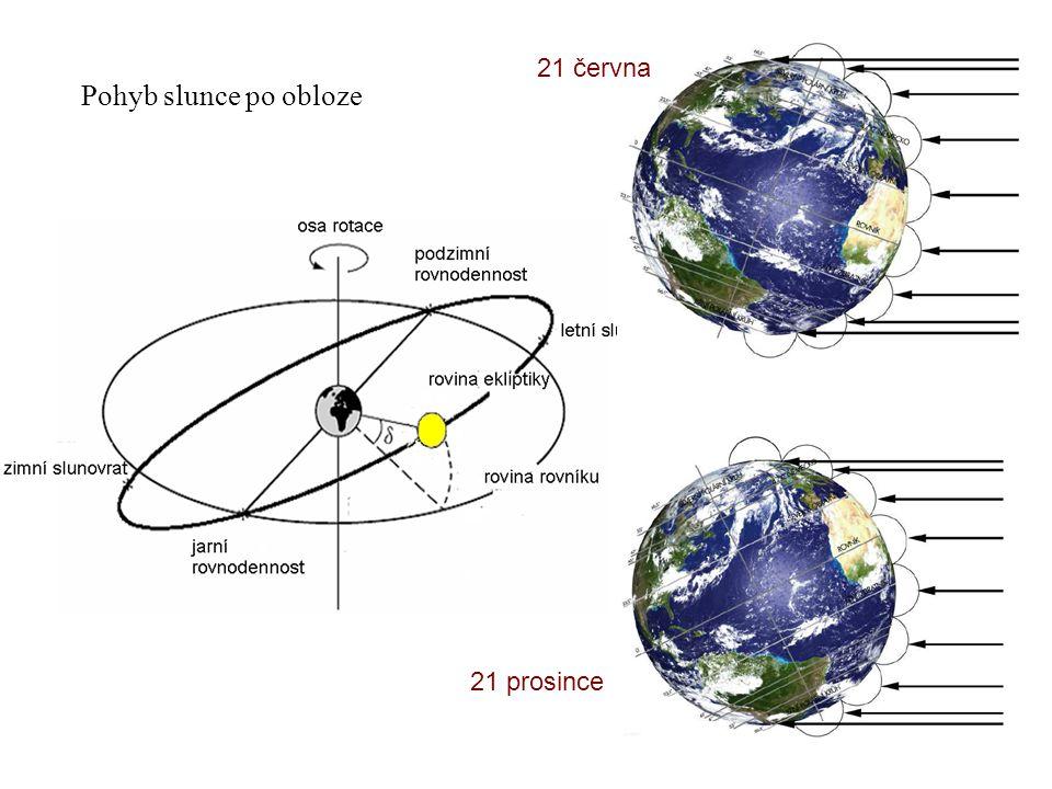21 června Pohyb slunce po obloze 21 prosince