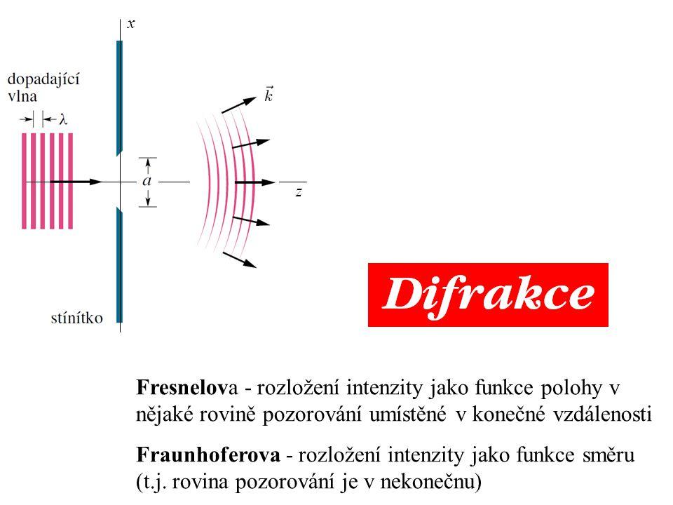 x z. Fresnelova - rozložení intenzity jako funkce polohy v nějaké rovině pozorování umístěné v konečné vzdálenosti.