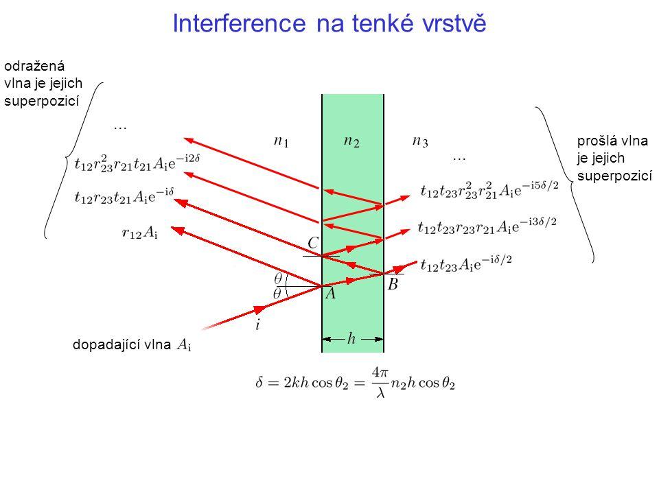 Interference na tenké vrstvě
