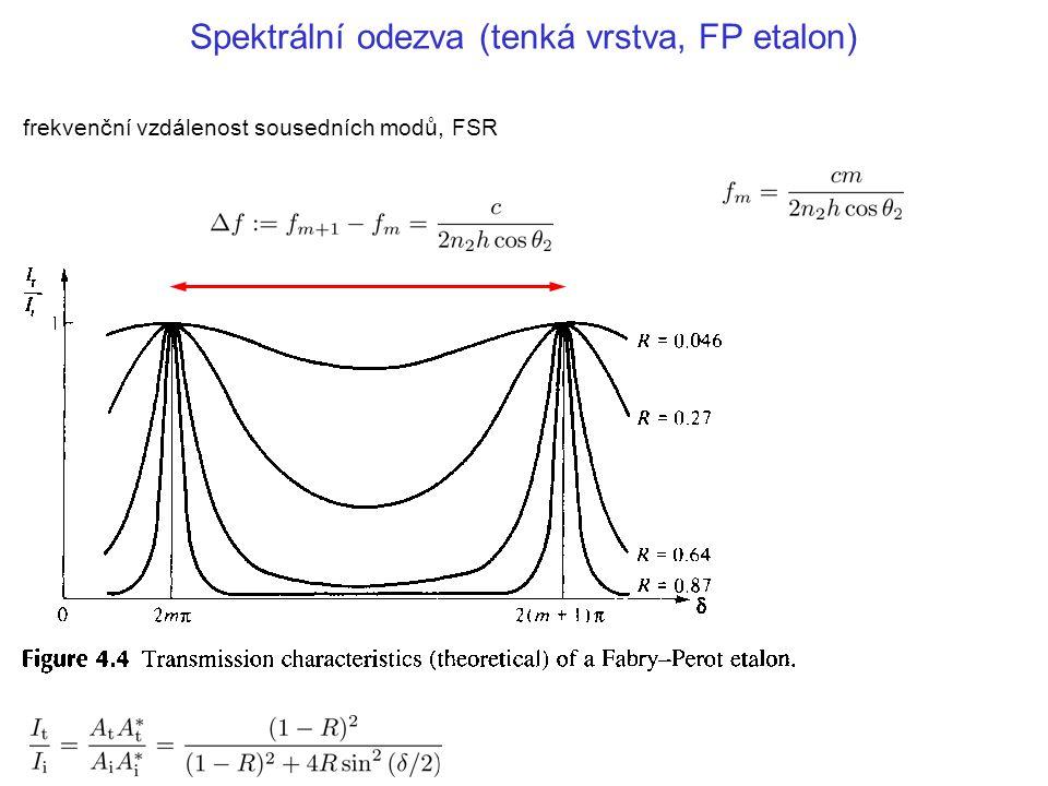 Spektrální odezva (tenká vrstva, FP etalon)