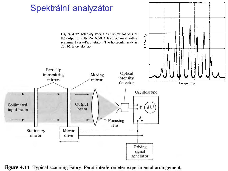 Spektrální analyzátor