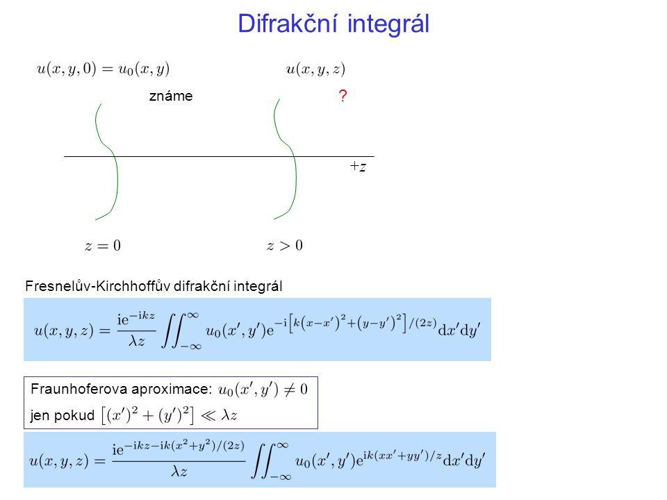 Difrakční integrál +z známe Fresnelův-Kirchhoffův difrakční integrál