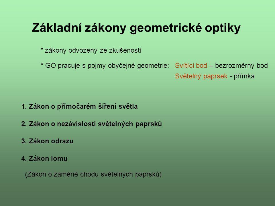 Základní zákony geometrické optiky