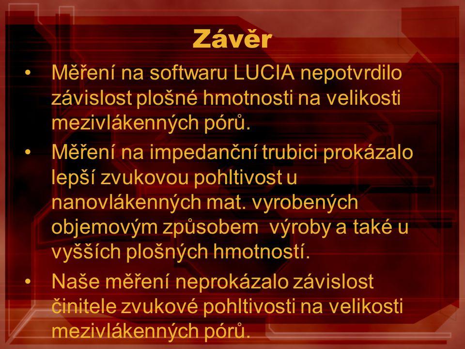 Závěr Měření na softwaru LUCIA nepotvrdilo závislost plošné hmotnosti na velikosti mezivlákenných pórů.