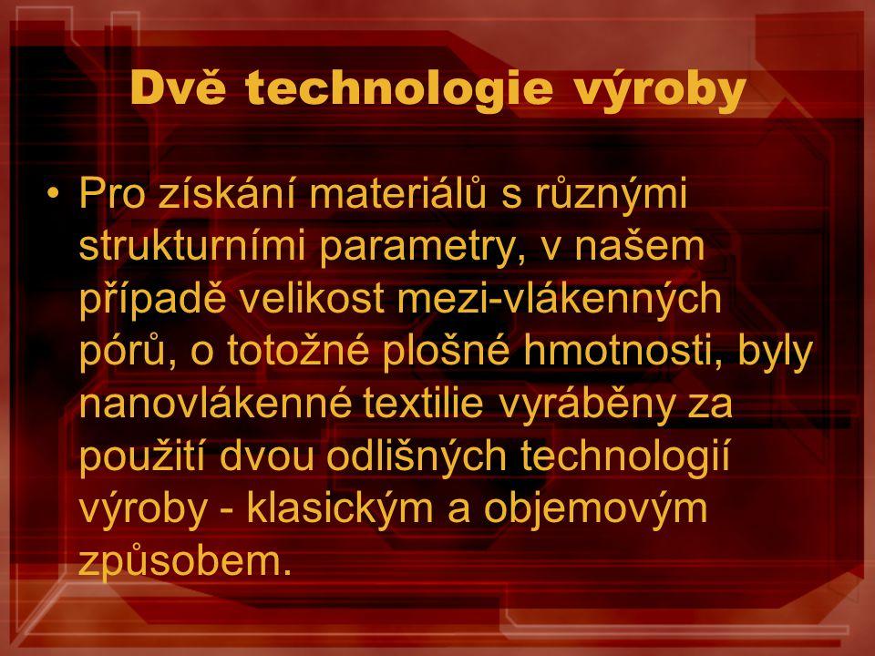 Dvě technologie výroby