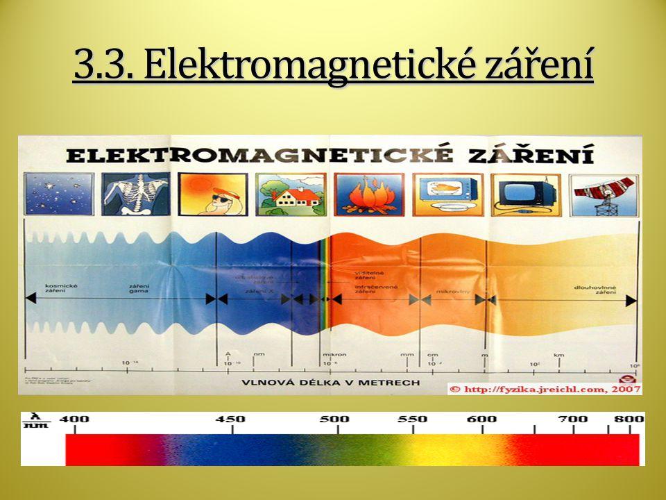 3.3. Elektromagnetické záření