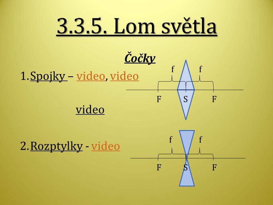 3.3.5. Lom světla Čočky Spojky – video, video Rozptylky - video video