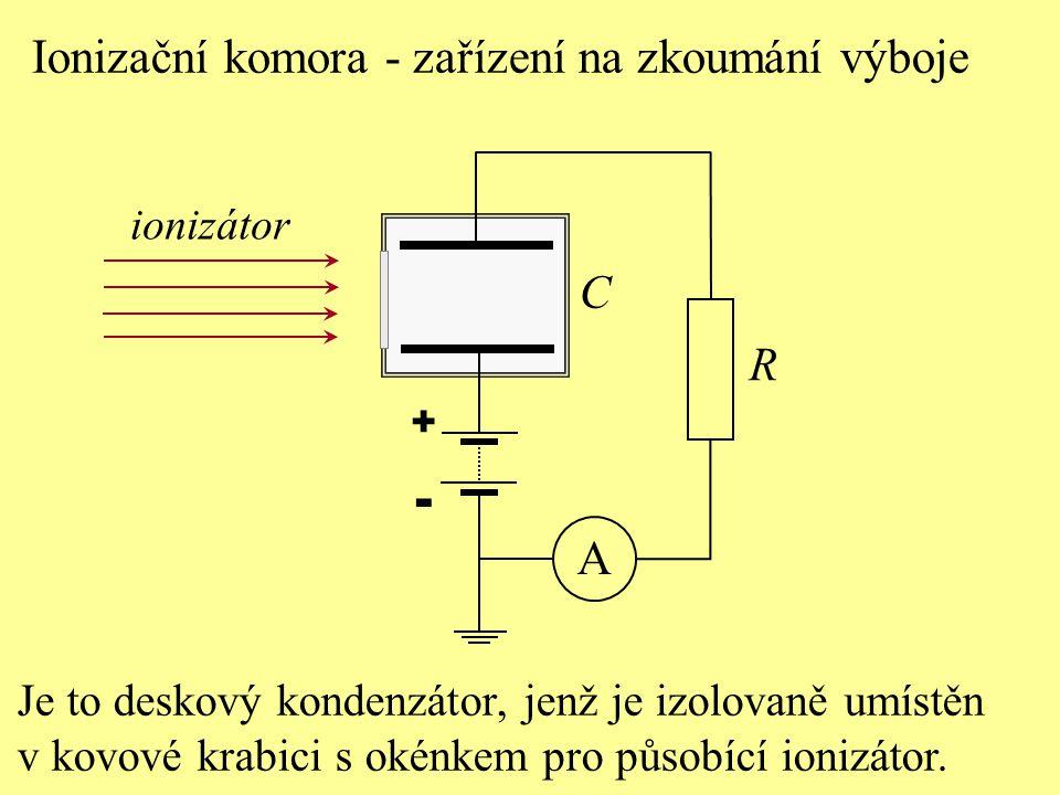 - Ionizační komora - zařízení na zkoumání výboje A C R
