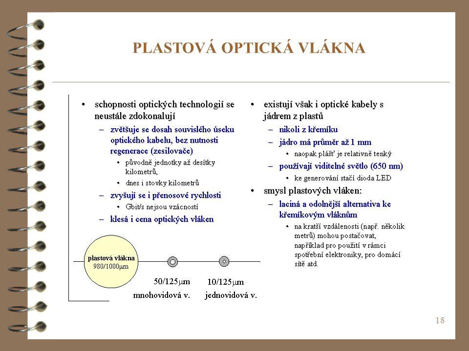 PLASTOVÁ OPTICKÁ VLÁKNA