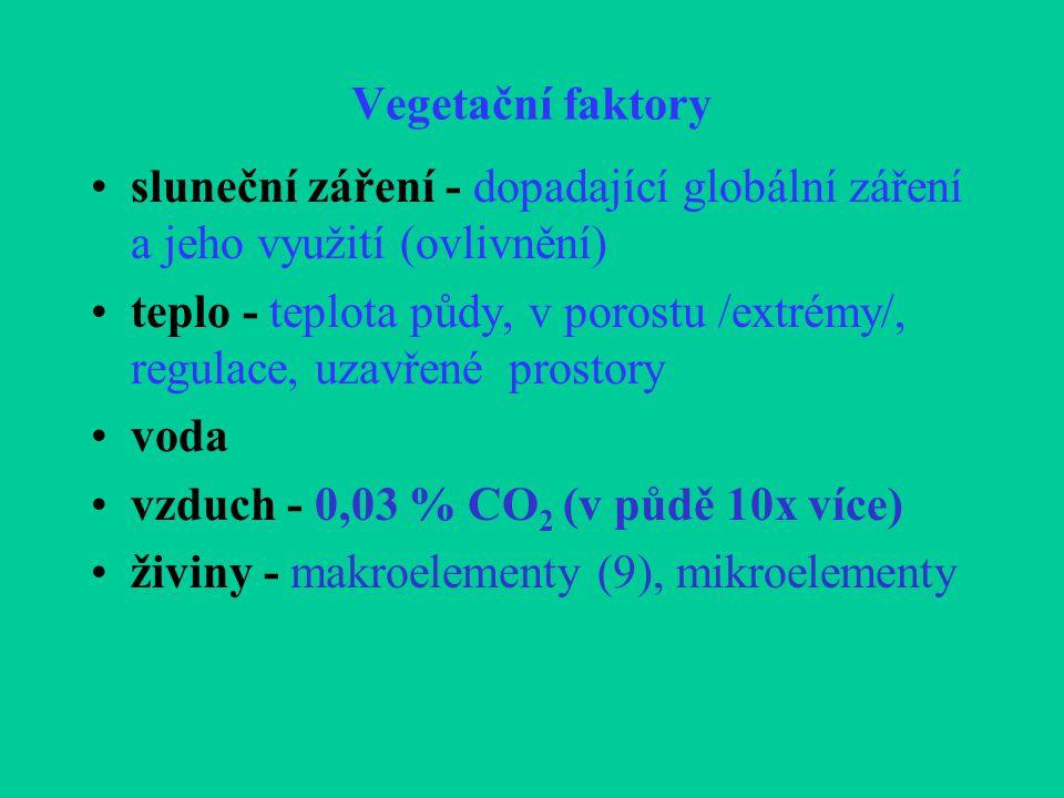 Vegetační faktory sluneční záření - dopadající globální záření a jeho využití (ovlivnění)