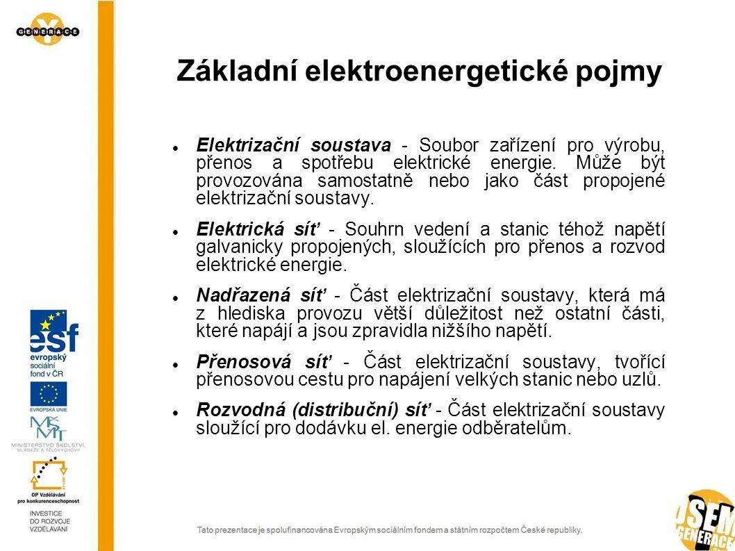 Základní elektroenergetické pojmy