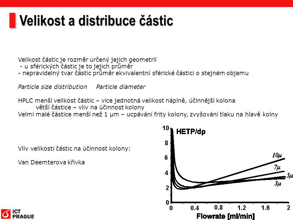 Velikost a distribuce částic