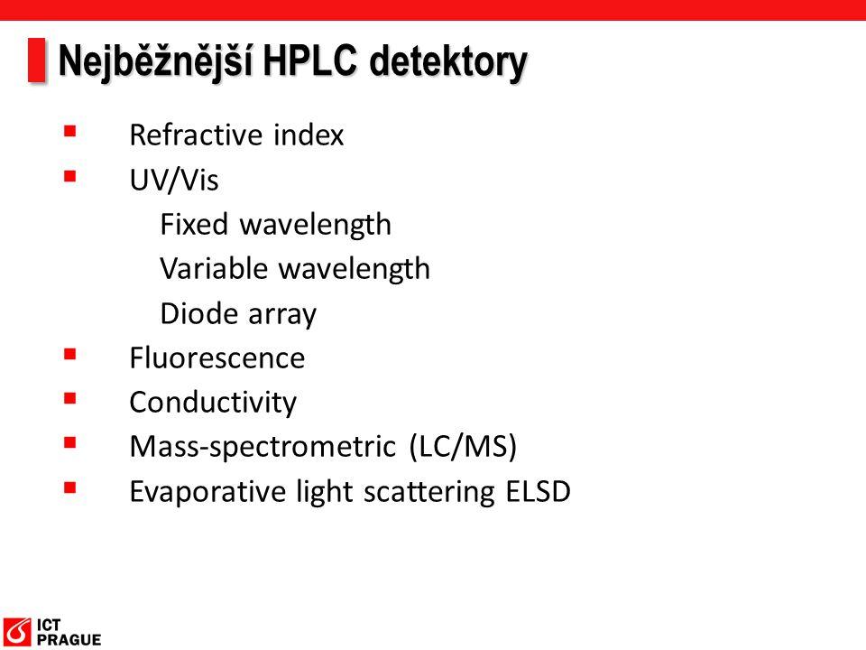 Nejběžnější HPLC detektory
