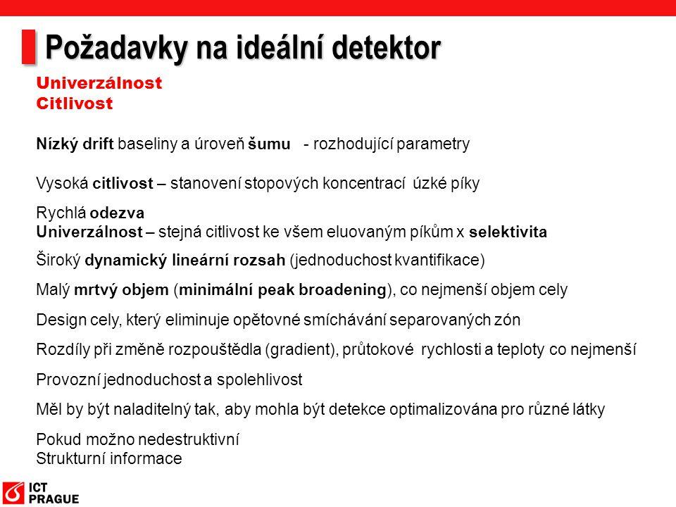 Požadavky na ideální detektor