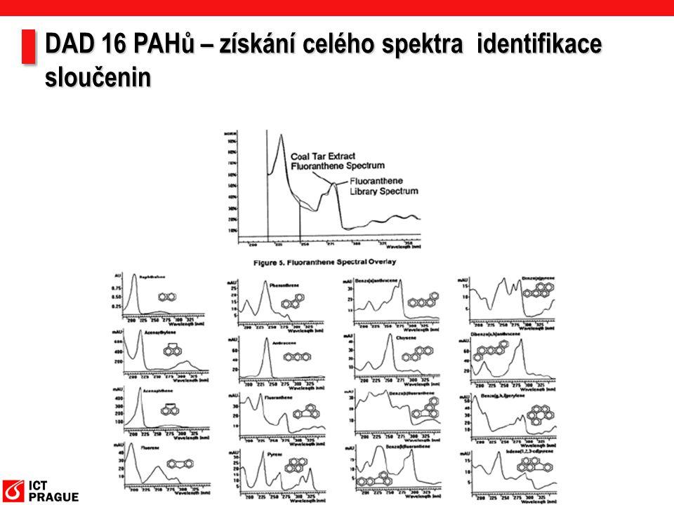 DAD 16 PAHů – získání celého spektra identifikace sloučenin