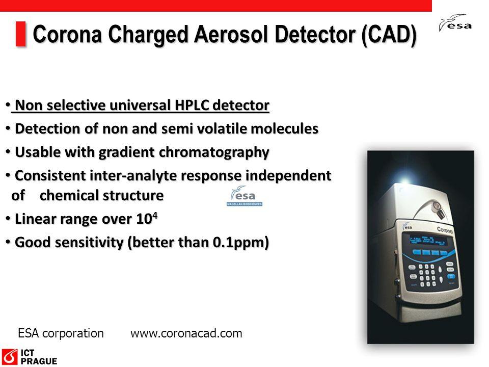 Corona Charged Aerosol Detector (CAD)