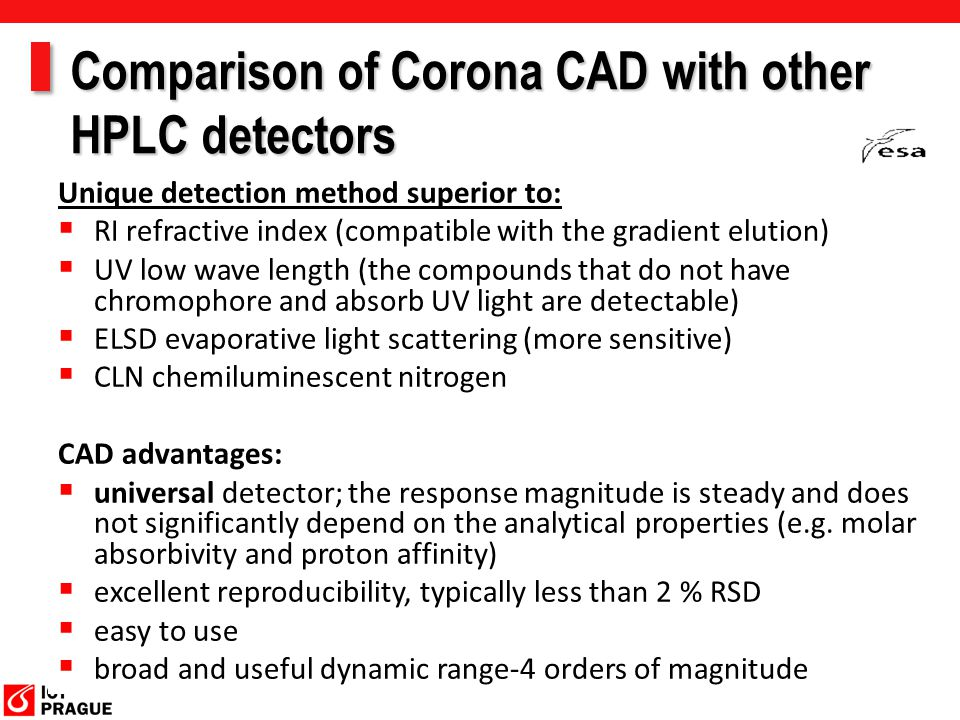 Comparison of Corona CAD with other HPLC detectors