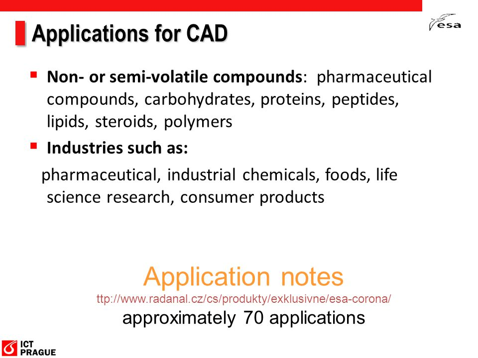 Applications for CAD Non- or semi-volatile compounds: pharmaceutical compounds, carbohydrates, proteins, peptides, lipids, steroids, polymers.