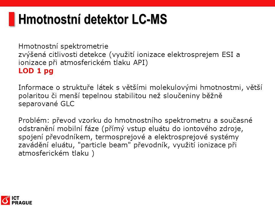 Hmotnostní detektor LC-MS