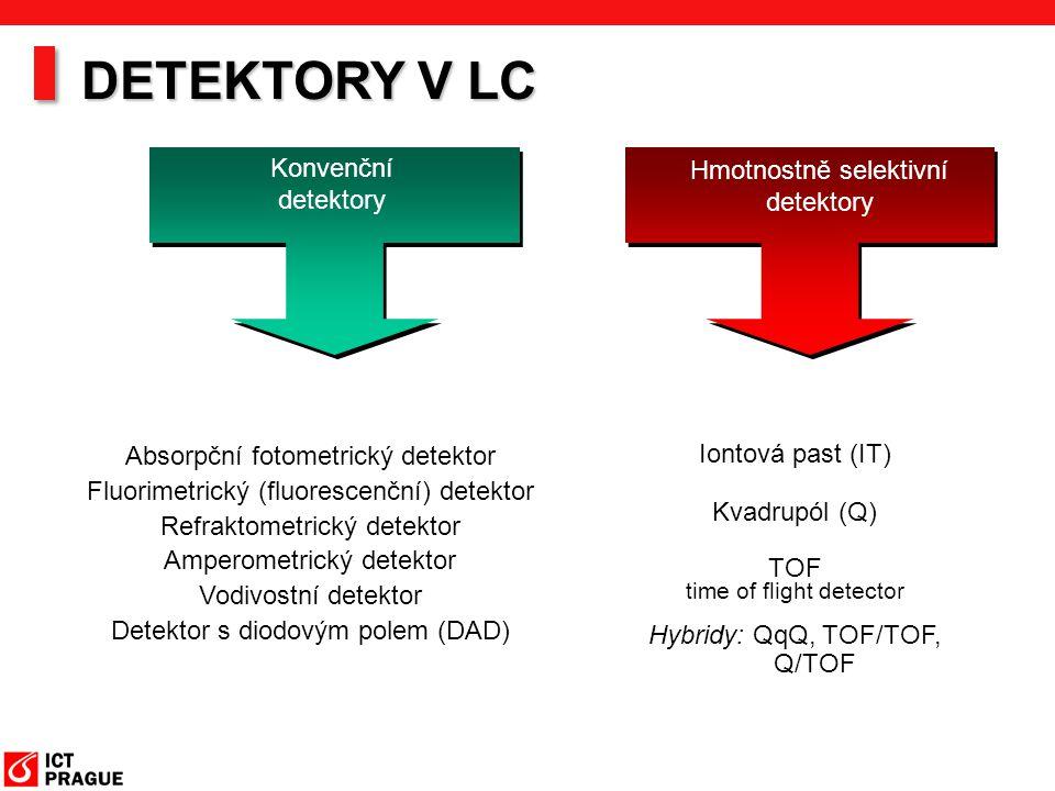 DETEKTORY V LC Konvenční Hmotnostně selektivní detektory detektory