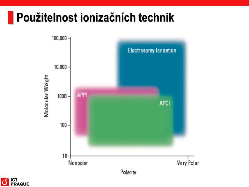 Použitelnost ionizačních technik
