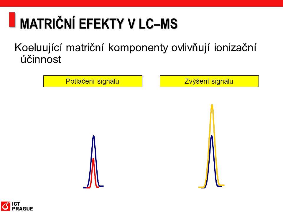 MATRIČNÍ EFEKTY V LC–MS