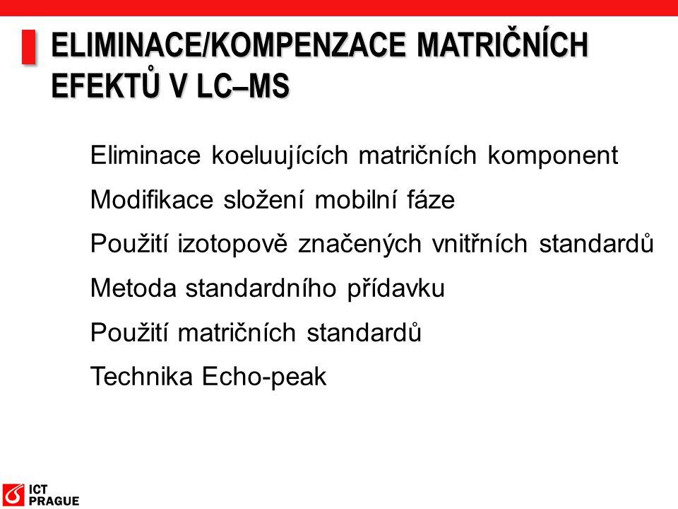 ELIMINACE/KOMPENZACE MATRIČNÍCH EFEKTŮ V LC–MS